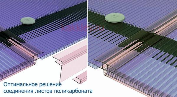 Соединение листов поликарбоната планкой