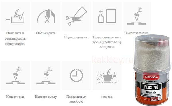 NOVOL professional PLUS 710 repair box ремонтный комплект