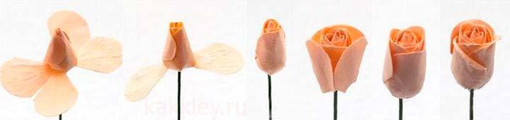 Как сделать розы из фоамиранового материала
